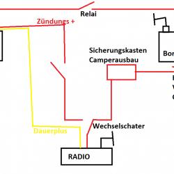 Radio Schaltung